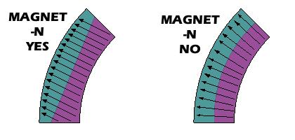 Arco de magnetização
