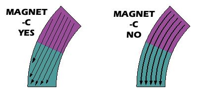 circunferencial de segmento de arco