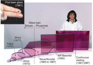 Neodímio dopado lajes de vidro usados em lasers extremamente poderosos para fusão por confinamento inercial .