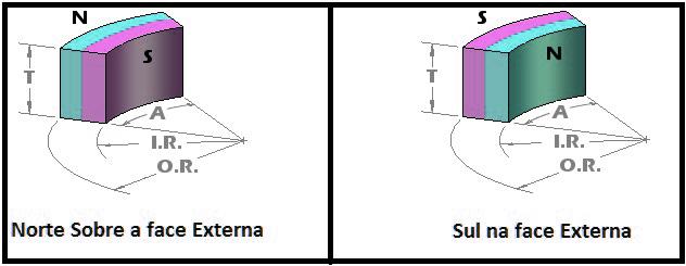 segmento de arco