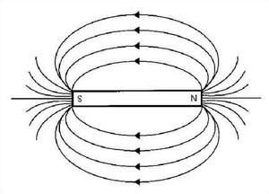 magnetismo fisica